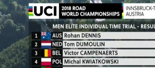 Ciclismo, Rohan Dennis nuovo Campione del Mondo a crono