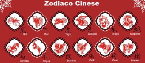 Calendario Cinese Calcolo.Oroscopo Cinese I 12 Segni Zodiacali Dal Topo Al Maiale