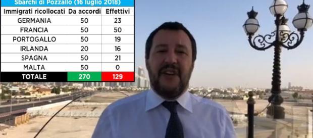 Matteo Salvini spiega perchè non si fida