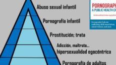 Las jornadas 'Porno, Trata y Educación' conciencian en la URJC de la explotación sexual