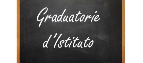Graduatorie di istituto: punteggi e cambio provincia nel 2020, no ai nuovi inserimenti