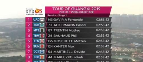 Tour of Guangxi, la classifica della prima tappa