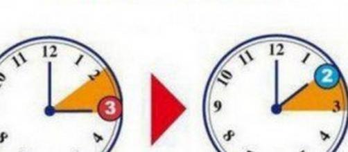 Torna l'ora solare: un'ora in meno di luce