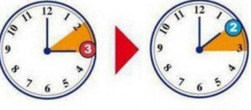 Torna l'ora solare: lancette un'ora indietro nella notte tra il 26 e il 27 ottobre - avvenire.it