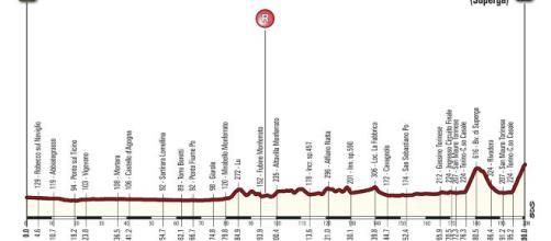 Ciclismo, Milano-Torino: percorso col colle di Superga, in tv su Rai Sport 8 ottobre