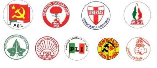 Sondaggio su quanto prenderebbero oggi i partiti politici del 1983
