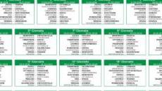 Crotone-Ascoli, Serie B 12^ giornata: la partita in tv su Rai Sport venerdì 8 novembre