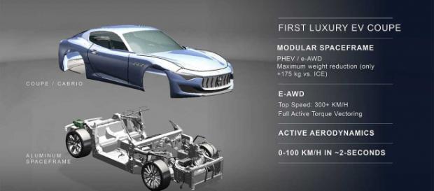 Maserati Gran Turismo, fra un anno la produzione a Modena | Motor1.com ... - motor1.com