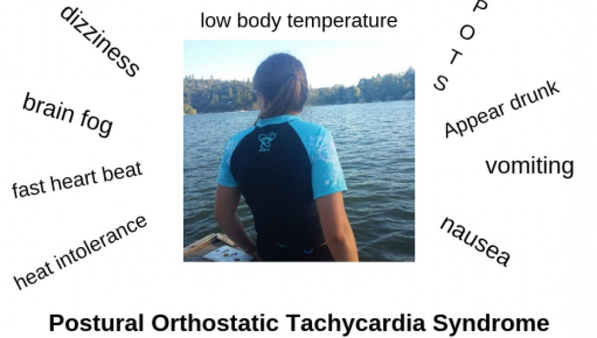 Is it Panic Disorder or Postural Orthostatic Tachycardia