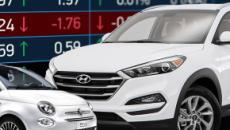 Fca supera Hyundai e si riprende il quarto posto in Europa a febbraio