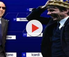 Inter, Marotta sembrerebbe deciso a puntare su Conte.