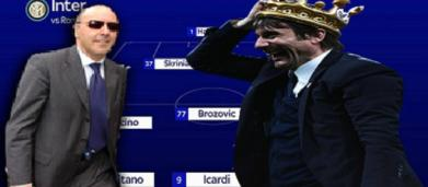 Inter, Marotta avrebbe deciso: pronta a nascere la squadra di Conte