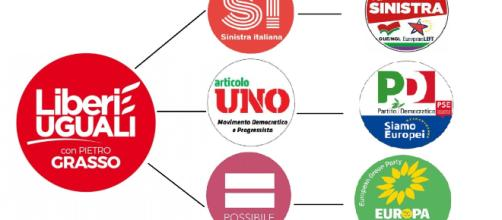 Liberi e Uguali: alle Europee i tre partiti fondatori stanno in tre liste diverse