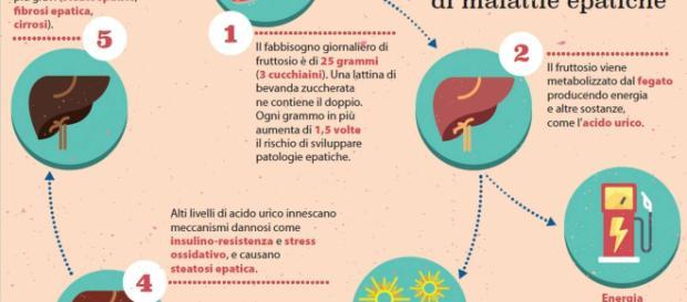 Consumo di alcool: l'ultima ricerca dell'Istat - mediaset.it