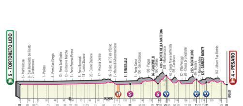 Giro d'Italia 2019 - Anteprima tappa 8: Tortoreto Lido Pesaro