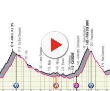 Giro d'Italia 2019, tredicesima tappa: anteprima Pinerolo-Ceresole Reale