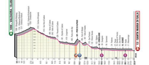 18ª tappa del Giro d'Italia 2019
