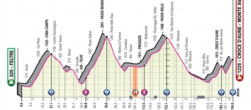 Giro d'Italia: 20° tappa Feltre-Croce d'Aune Monte Avena