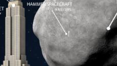 El Asteroide con nombre del dios egipcio del caos se dirige a La Tierra