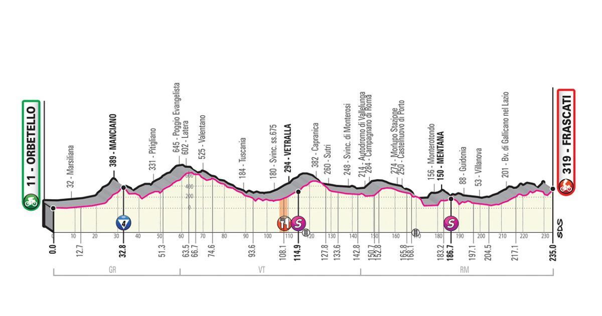 Classifica Giro d'Italia 2019, nona tappa: la cronometro ...