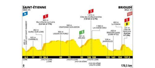 Tour de France, 9ª tappa da Saint-Étienne a Brioude