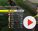 L'ordine d'arrivo della tappa 12 del Tour de France