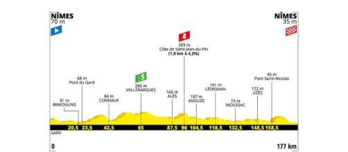 Tour de France, 16ª tappa Nîmes-Nîmes