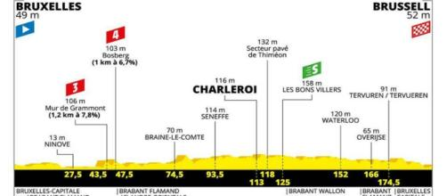 Prima tappa Tour de France 2019: diretta tv e streaming