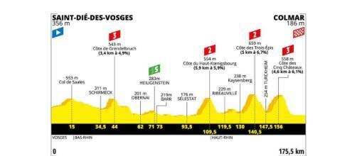 Tour de France, 5ª tappa da Saint-Dié-des-Vosges a Colmar