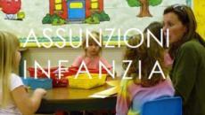 Assunzioni insegnanti scuola d'infanzia, educatori/ici asilo nido: posti senza scadenza