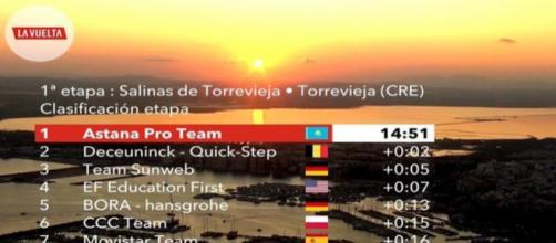 La classifica della prima tappa della Vuelta Espana.