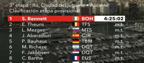 L'ordine d'arrivo della terza tappa della Vuelta Espana