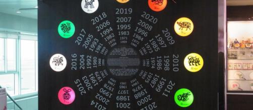 Les signes astrologiques : mois de chaque signe, ascendants et ... - icalendrier.fr