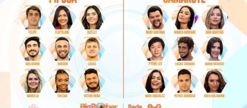 Participantes do 'BBB20' são divididos entre Pipocas e Camarotes. (Arquivo Blasting News)