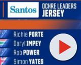 Richie Porte è al comando dopo la terza tappa del Tour Down Under