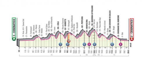 Giro d'Italia: 12^ tappa Cesenatico-Cesenatico.
