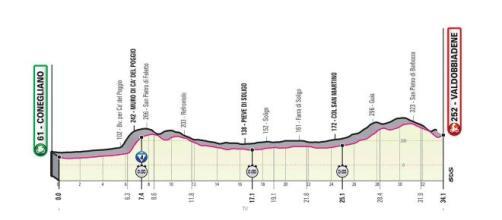 Giro d'Italia, la 14^ tappa Conegliano-Valdobbiadene.