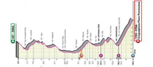 Giro d'Italia, 3^ tappa Enna-Etna: primo arrivo in salita.