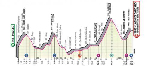 Giro d'Italia: 18^ tappa Pinzolo-Laghi di Cancano.
