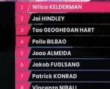 La classifica del Giro d'Italia dopo la 18° tappa.