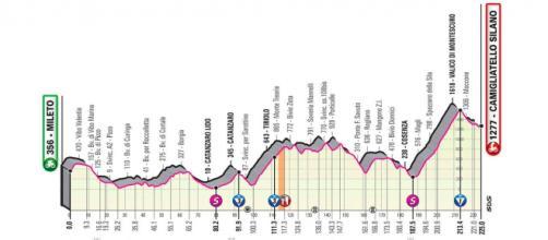 Giro d'Italia: 5^ tappa Mileto-Camigliatello Silano.