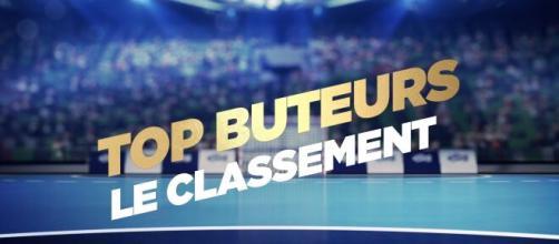 Les 10 meilleurs buteurs des championnats européens. Credit: LNH TV/ DailyMotion