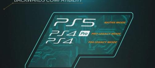 The Road To PS5 (Image Source: PlayStation - YouTube]