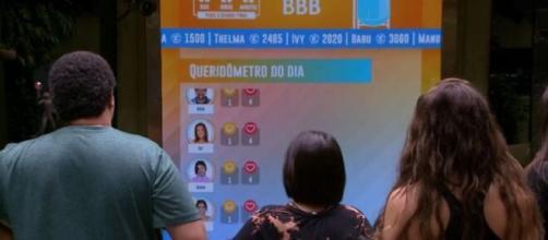 Telão da sala da casa do 'BBB20' exibe 99 dias restantes para o fim do reality. (Reprodução/TV Globo)