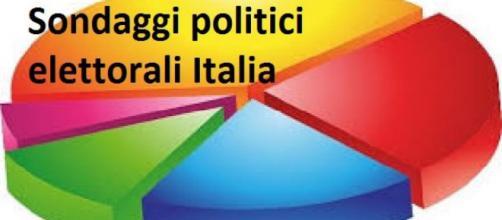 Sondaggi politici La7, lunedì 11 maggio
