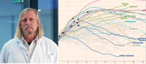 Le Professeur Raoult se veut rassurant sur la suite de la pandémie - photo montage comptes Twitter certifiés