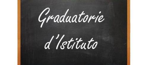 Aggiornamento Graduatorie di Istituto 2020