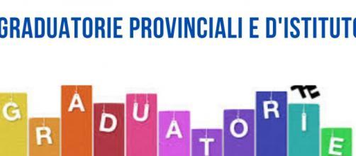 Graduatorie provinciali e di istituto.