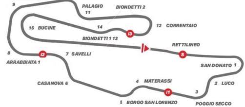 Il tracciato del Mugello con i nomi delle sue curve.
