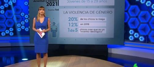 En El Intermedio de La Sexta, Sabatés puso en su lugar a la extrema derecha española (La Sexta)